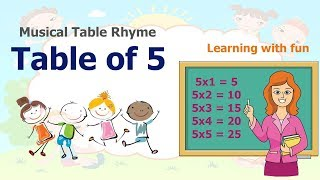 5 multiplication song table Yes Yes | Multiply by 5 - Math for Kids Teaching Video for Preschoolers