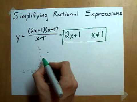 Simplifying Rational Expressions (Grade 11) - YouTube