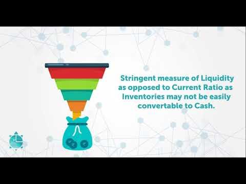 Liquidity & Solvency Ratio Analysis-Current ratio, Quick ratio & Cash conversion cycle days
