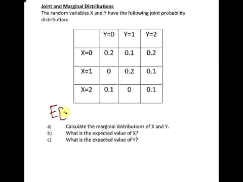 Statistics and Probability : Joint and Marginal Distributions