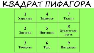 Гениальный тест Пифагора! В дате рождения зашифровано твое кармическое предназначение!