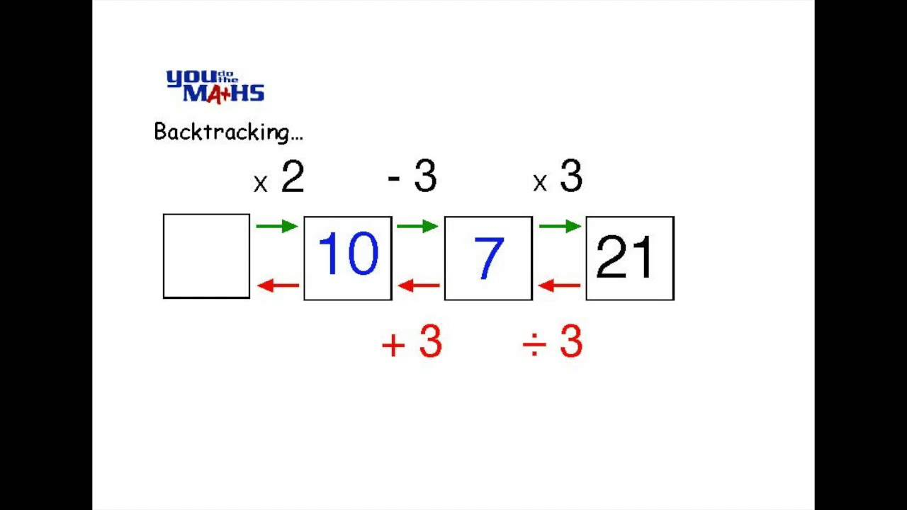 Solving Linear Equations Backtracking