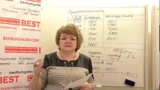 видео Методы амортизации. | Экономика | ВсеНауки.Ру