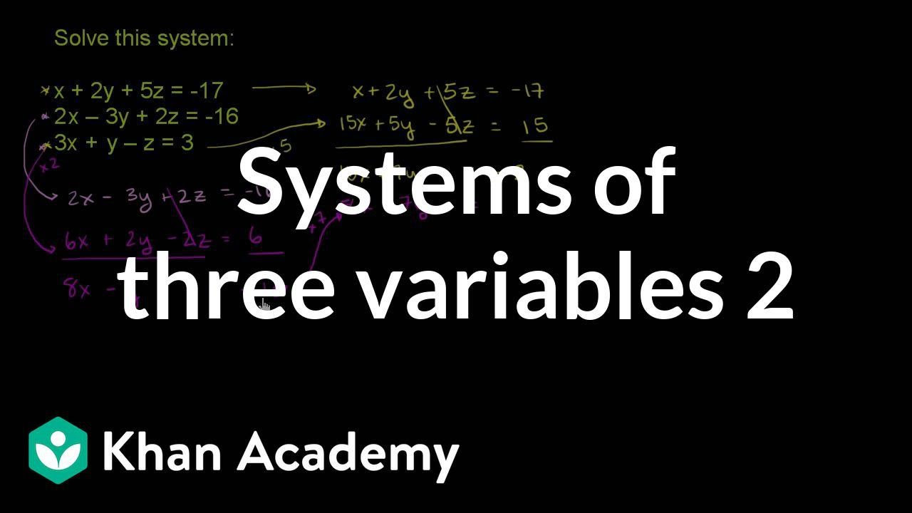 Solving Linear Systems With 3 Variables Video Khan Academy