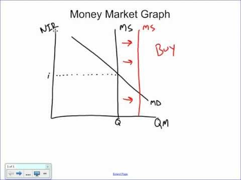Bearinger Money Market Graph.wmv