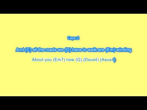 wonderwall-by-oasis-play-along-with-scrolling-guitar-chords-and-lyrics