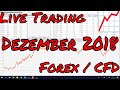 LIVETRADING Auswertung Dezember 2018 (Forex Expert Advisor Handel)