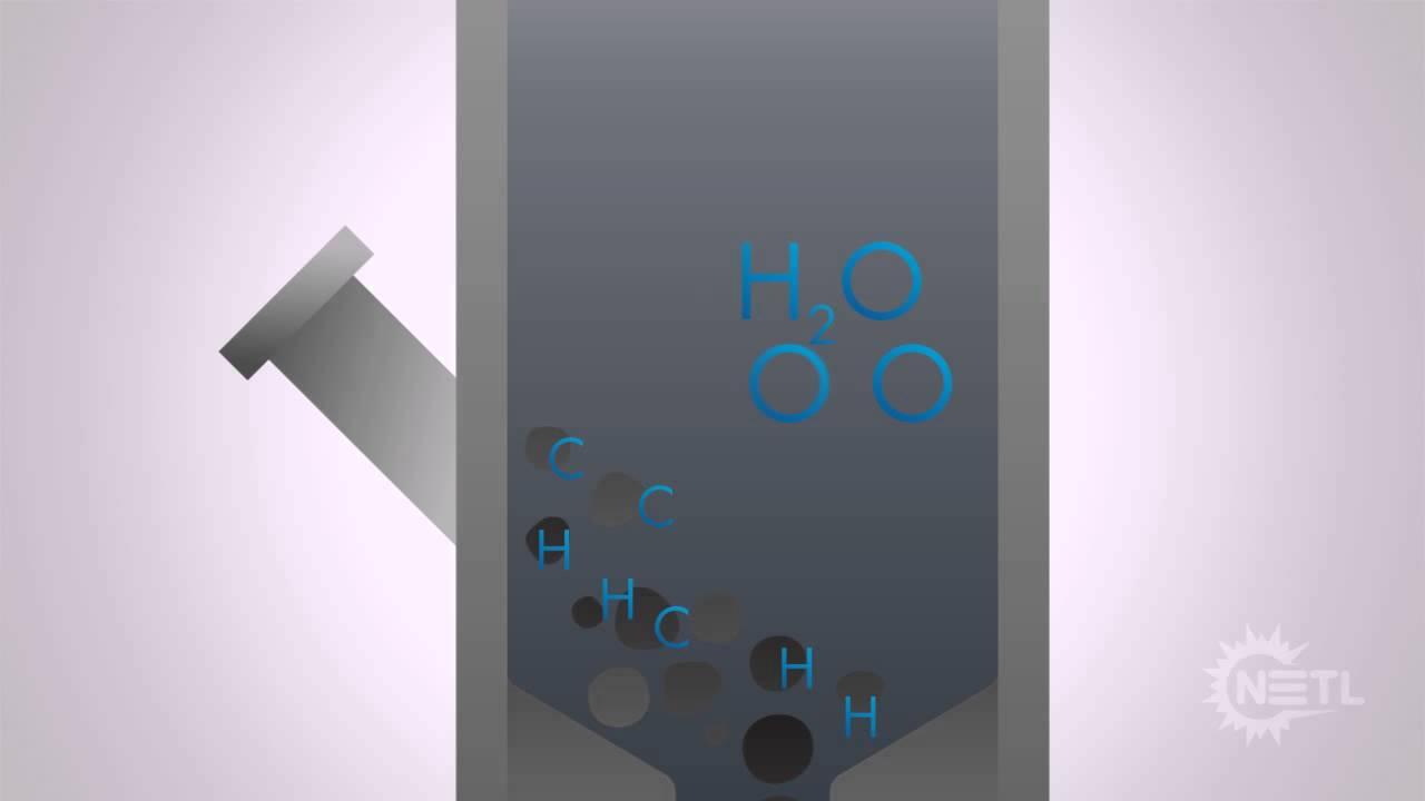 Gasification Animation