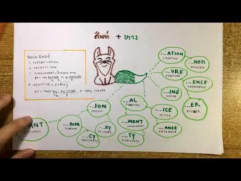 อธิบายเทคนิคทำข้อสอบอังกฤษแบบไม่ต้องแปล  : เตรียมสอบราชการโดย พี่แมง ป.