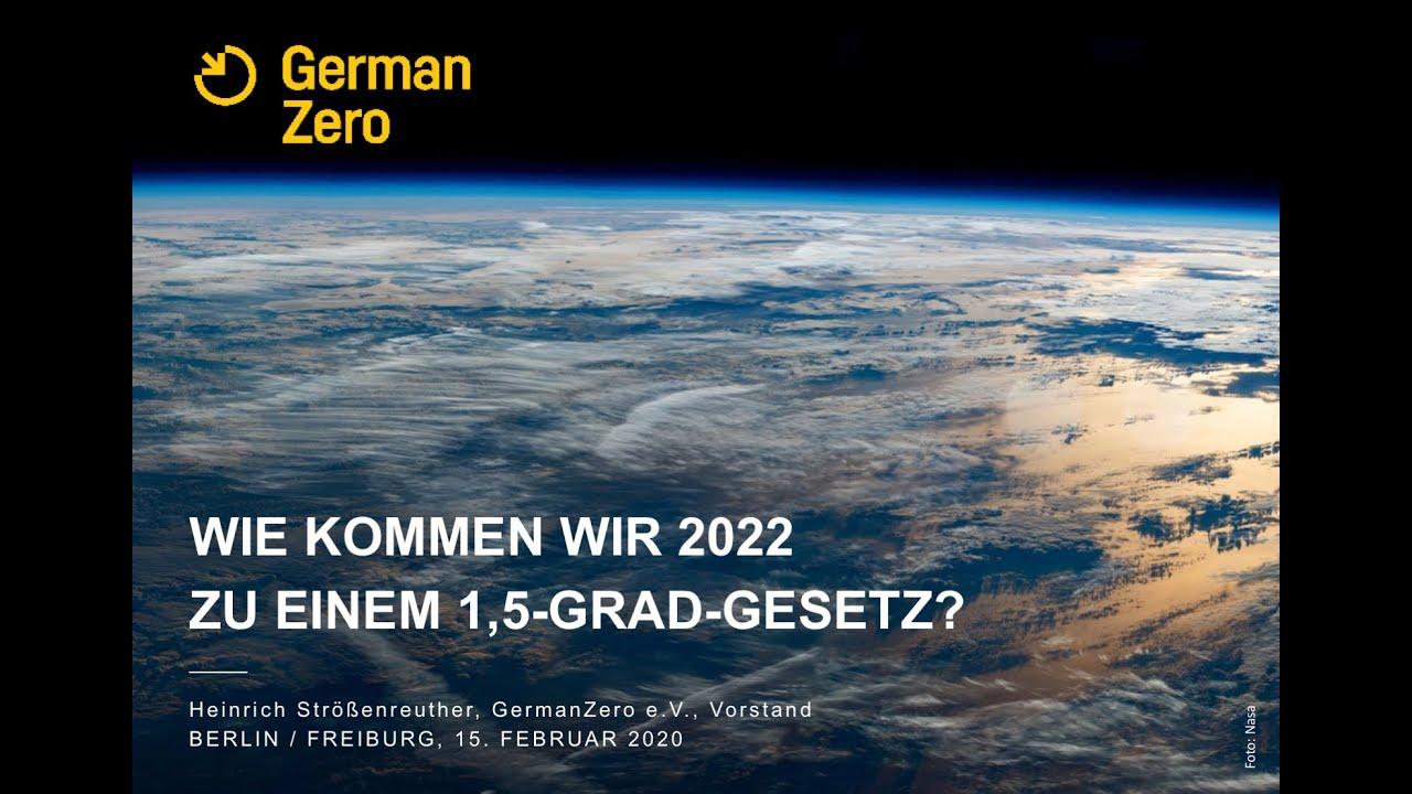Co2 Abgabe 2021