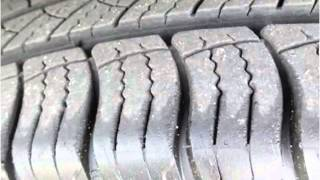 2008 Buick Enclave Used Cars Fargo ND