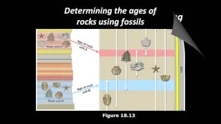 GEOLOGIC TIME LECTURE NOTES