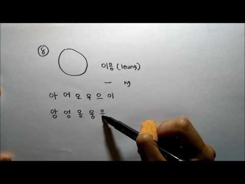 Dasar Bahasa Korea bersama Dewi Ssaem - Pekan 2
