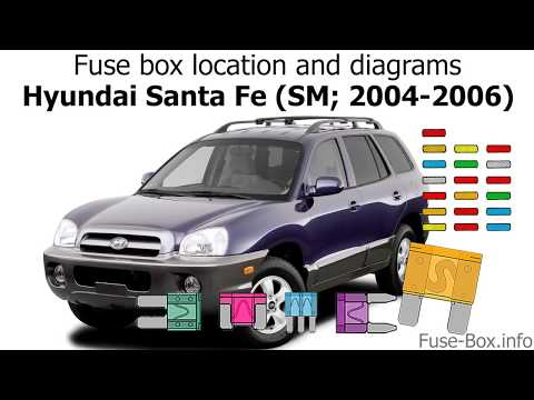 Fuse box location and diagrams: Hyundai Santa Fe (SM; 2004-2006) - YouTubeYouTube