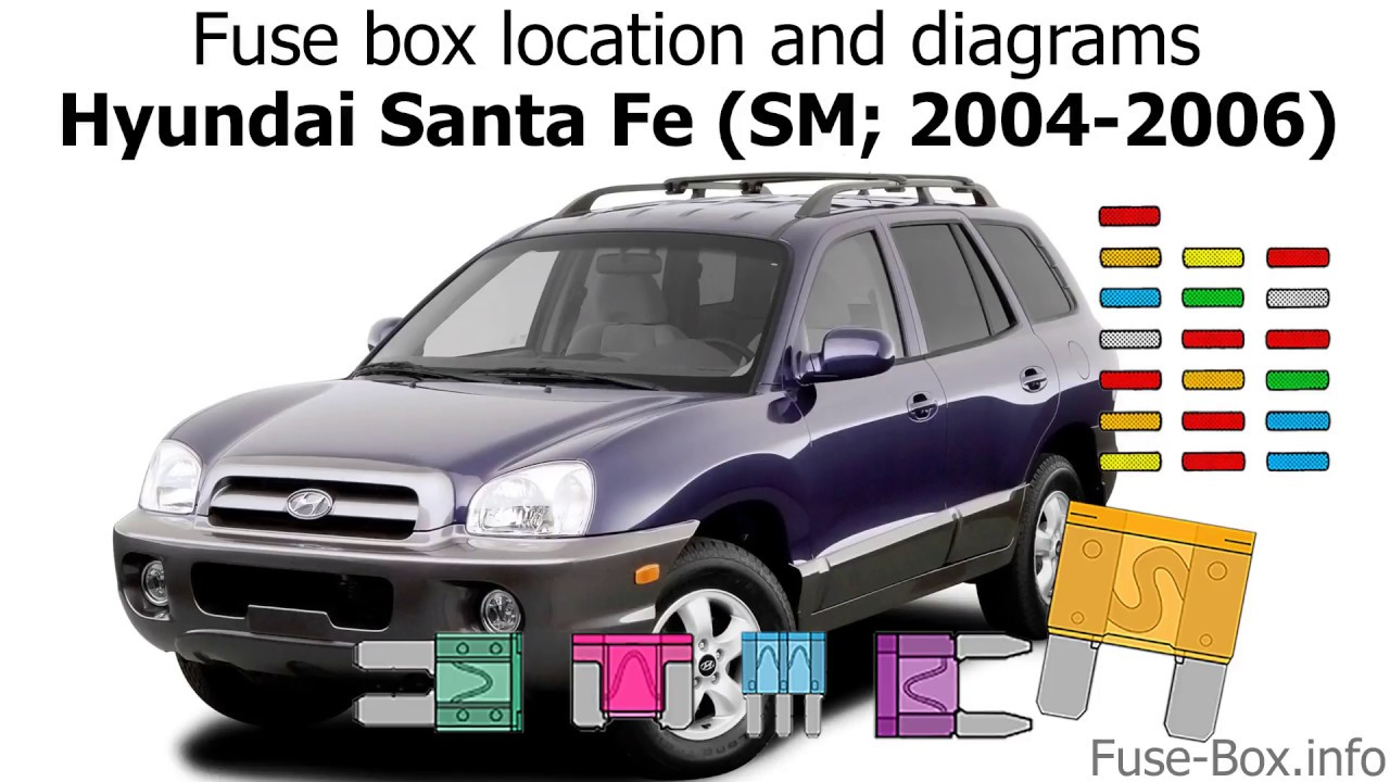 [EQHS_1162]  Fuse box location and diagrams: Hyundai Santa Fe (SM; 2004-2006) - YouTube | 2007 Hyundai Santa Fe Fuse Box |  | YouTube