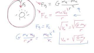 Circular motion #6: Calculating orbital velocity