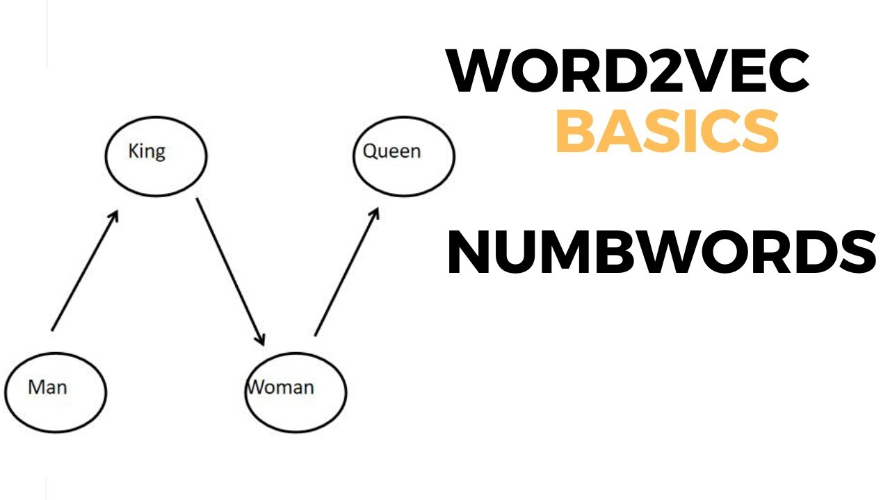 Word2vec basics | Introduction | S4 E0 | Numbwords.