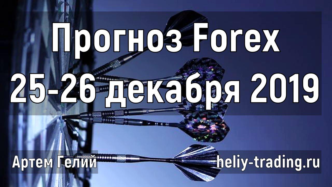 календарь форекс на 25-26 декабря