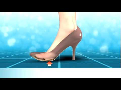 Scholl Biomechanics Problems Heels Wearing High E9DH2IW