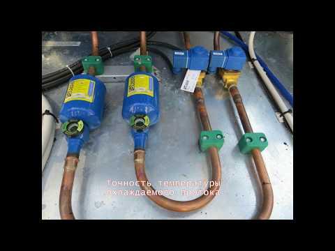Чиллер и Free Cooling 2 в 1. Sire 1/110/180/Z. Промышленный охладитель