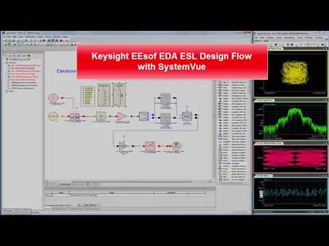 Keysight EEsof EDA Electronic System Level Design Flow With SystemVue