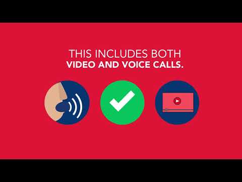 How SIP Works In Voip Step By Step