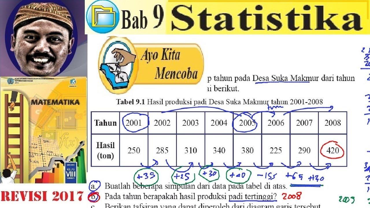 Banyak siswa yang menyukai matematika adalah. Statistika Matematika Smp Kelas 8 Bse K13 Rev 2017 Statistika Menganalisis Data Youtube
