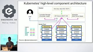 Cluster Bootstrap at Honestbee - Singapore Kubernetes User Group