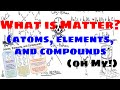Matter (Atoms, Elements, and Compounds) - Explained