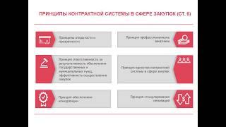 Раздел 1.1. Презентация 1. Часть 2. Принципы контрактной системы