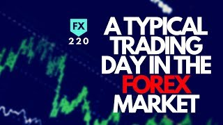 Live Forex Trading -  A Typical Trading Day In The Forex Market