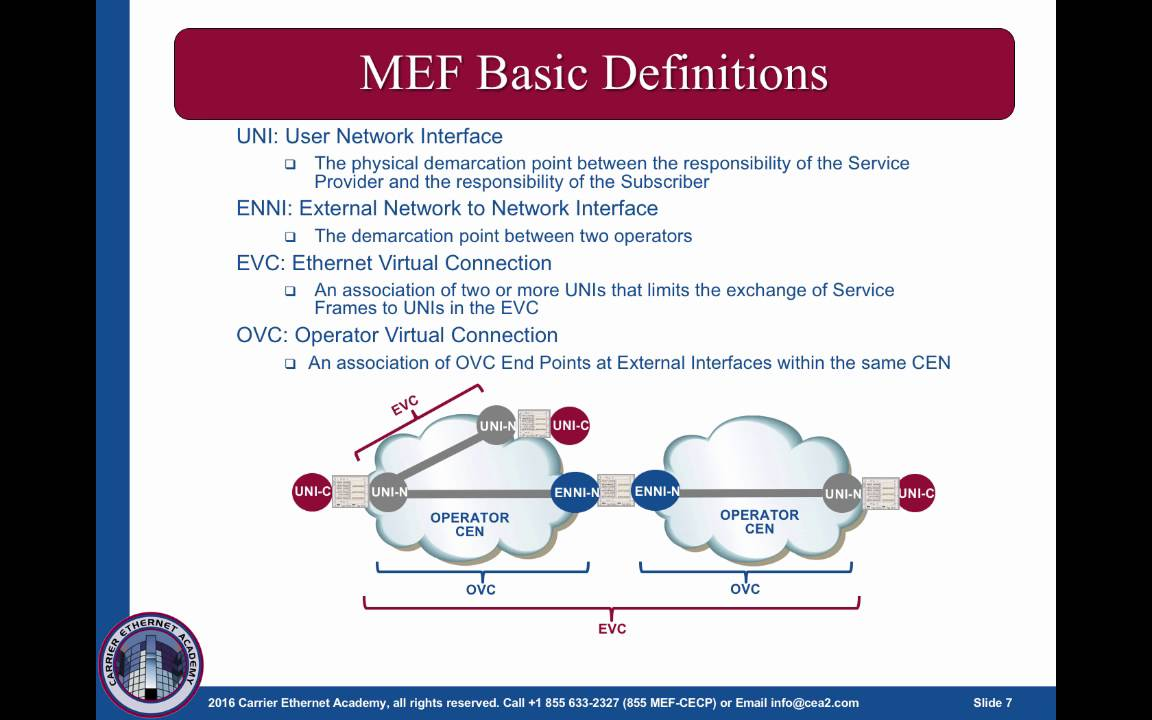 Mef-cecp exam overview youtube.