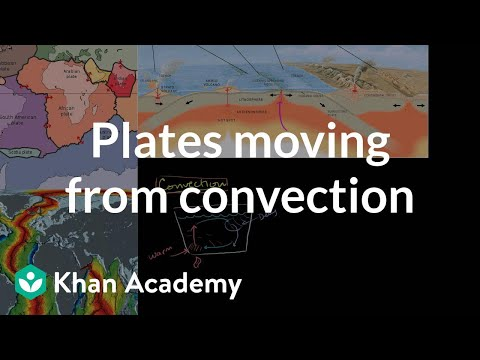 Plates moving due to convection in mantle | Cosmology & Astronomy | Khan Academy