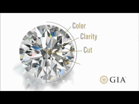 4Cs Diamond Carat GIA