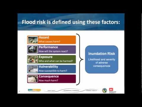 California's Flood Future Report