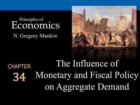 Influence of Monetary & Fiscal Policy