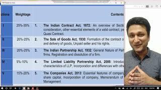 1  Law Syllabus ICA