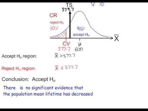 S2 - Hypothesis Testing - The Mean, µ using a Normal Distribution - Example  2