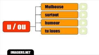 Урок французского языка Произношение = #звучит U   НУ