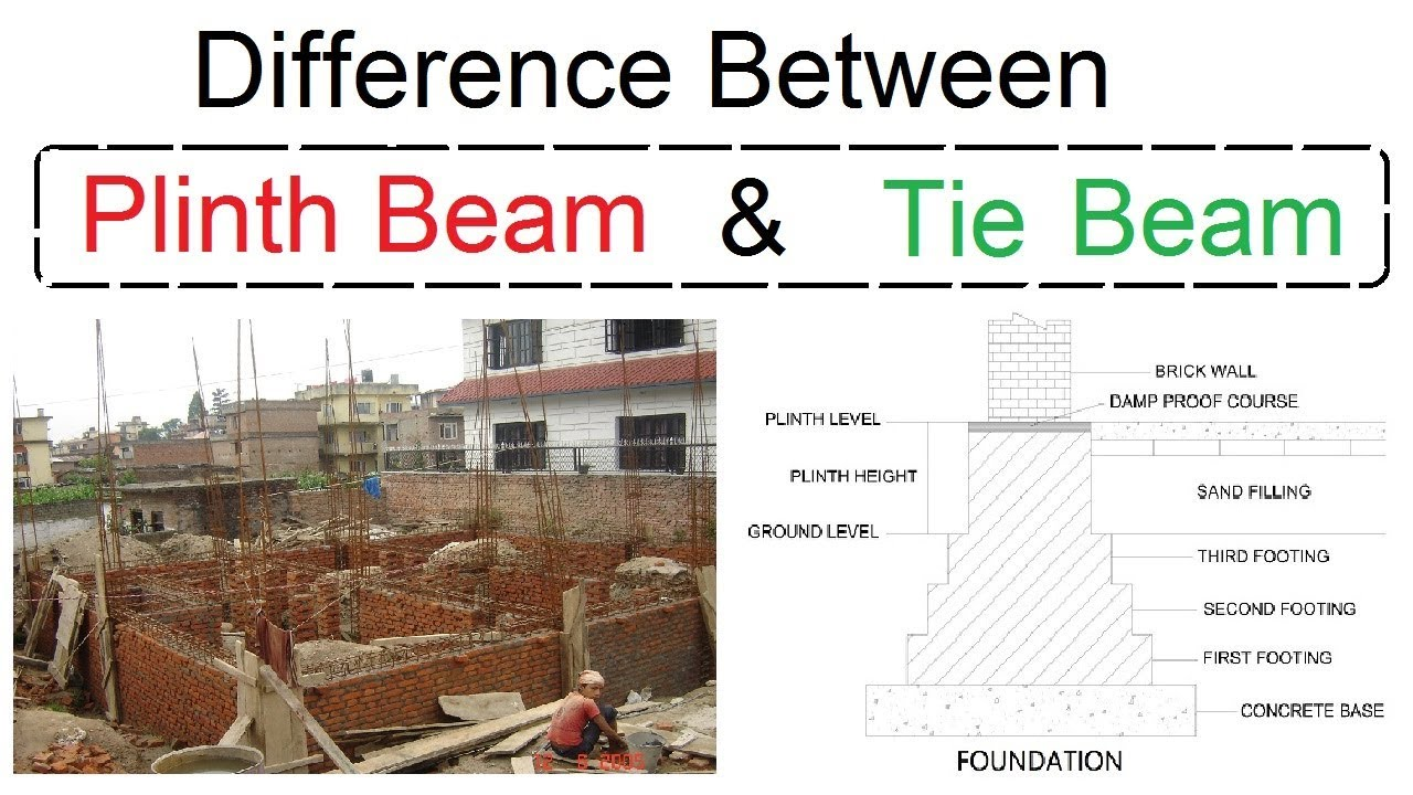 Difference Between Plinth Beam And Tie Beam Youtube