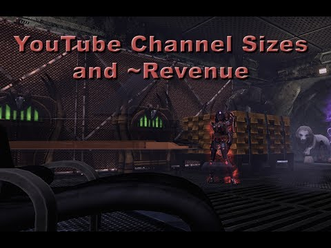 YouTube Channel Sizes & Revenue