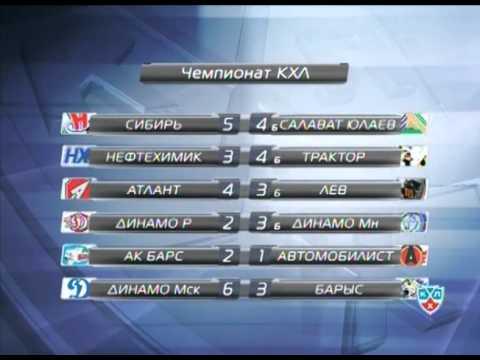 Новости хоккея на КХЛ ТВ от 22 сентября 2011 года