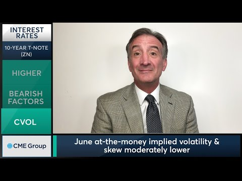May 3 Bonds Commentary: Larry Shover