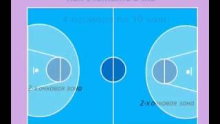 видео Реферат: Правила игры в баскетбол