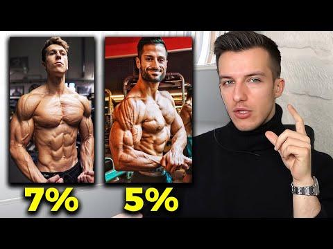 Die Wahrheit über Deinen % Körperfettanteil | Reale Beispiele (Paul Unterleitner, Brosep Uvm.)