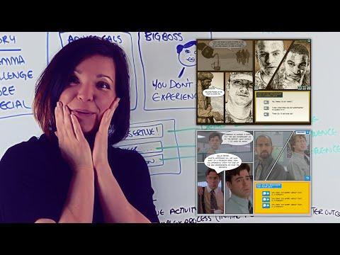 Effective Scenario-based e-Learning for Instructional Designers