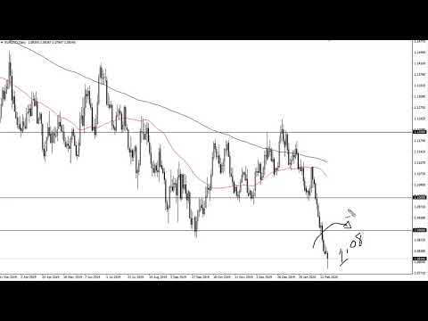 EUR/USD Technical Analysis For February 19, 2020 By FXEmpire