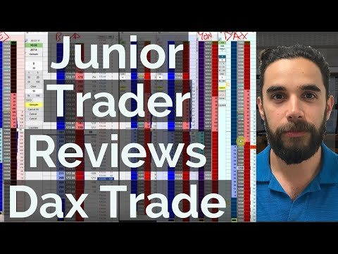 Junior Trader Reviews Dax Trade On Cash Open | Axia Futures