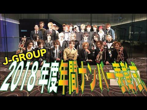 2018年J-GROUP年間表彰式!!