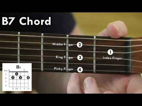 Learn How To Play The B7 Chord On The Acoustic Guitar Youtube